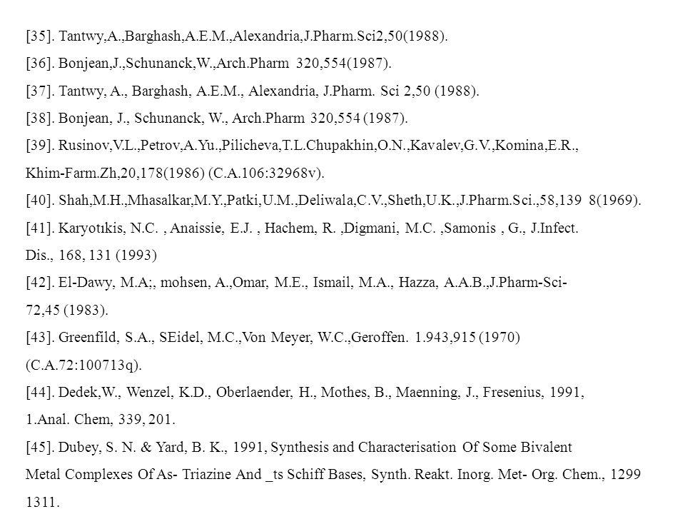 [35]. Tantwy,A.,Barghash,A.E.M.,Alexandria,J.Pharm.Sci2,50(1988).